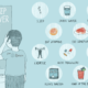 Food Fight: How to Cure a Hangover